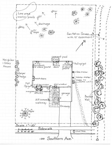 Figure 19.29 from the Extension Gardener Handbook: Existing features on the property including plants, hardscape elements, topography, and features to take into consideration, such as drainage and the view of the neighbor's house (Figure by Renee Lampila).