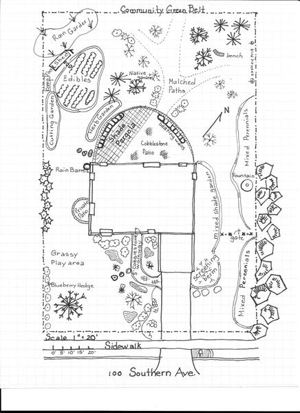 Fig. 19-51 from the NC Extension Gardener Handbook Existing features on the property including plants, hardscape elements, topography, and features to take into consideration, such as drainage and the view of the neighbor's house (Figure by Renee Lampila).